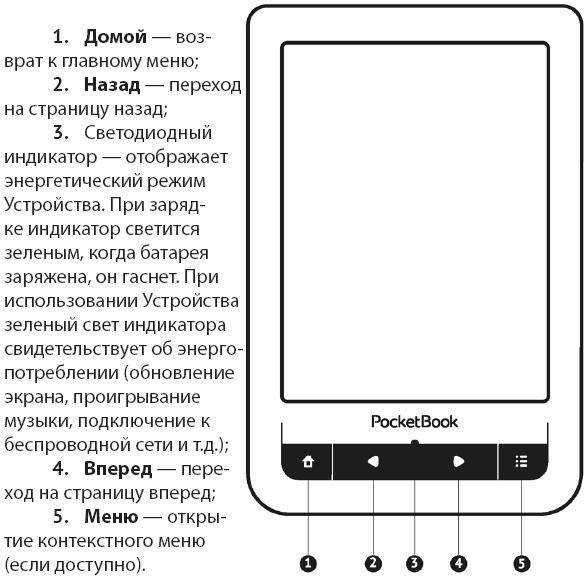 PocketBook 622 Touch белый